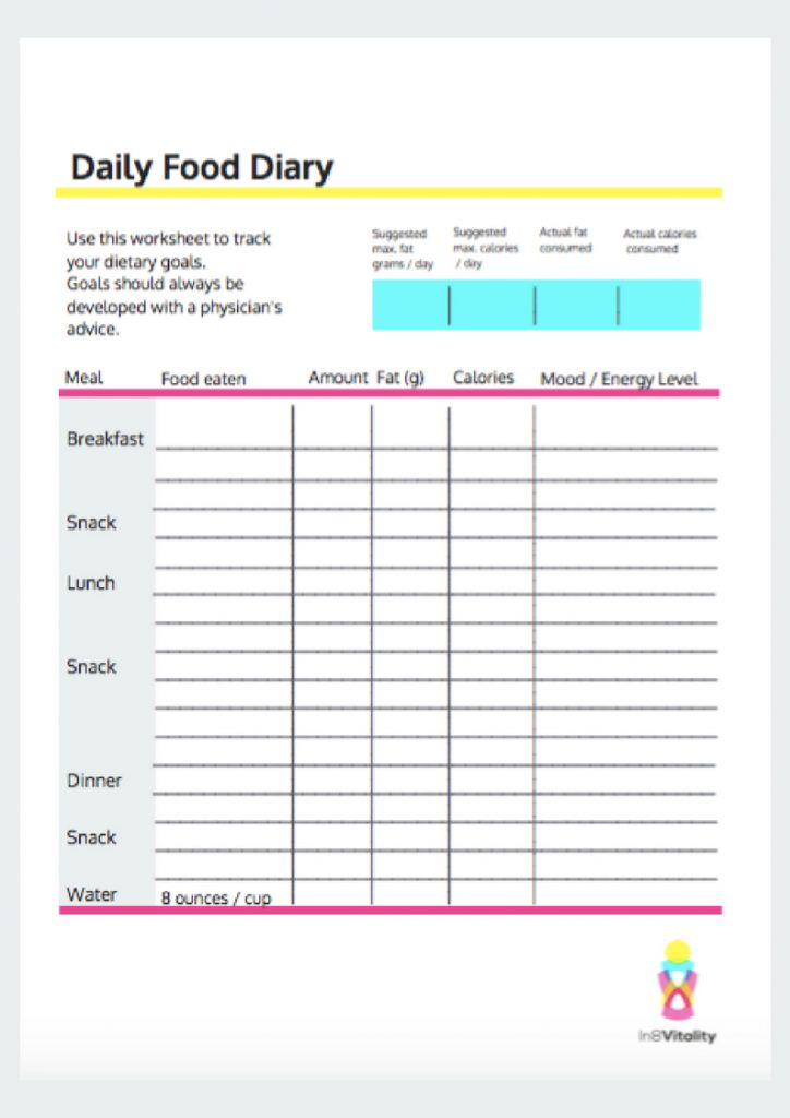 daily food diary real self love optimal wellbeing